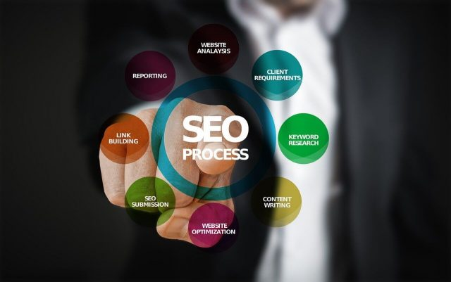 Questions That You Must Ask To SEO Company