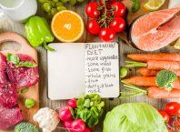 Flexible Dieting Plans