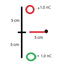 What is the strength of the electric field at the position indicated by the dot in (Figure)